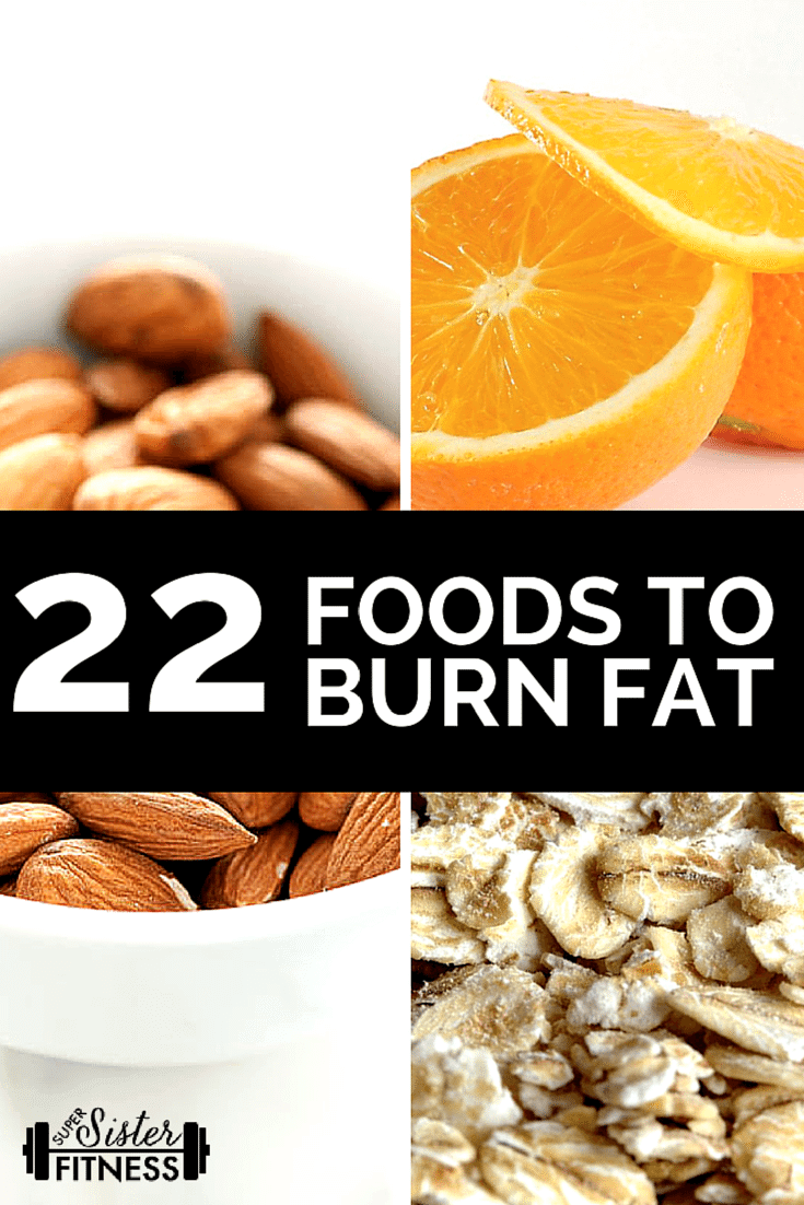 Fat Burning Foods Cover