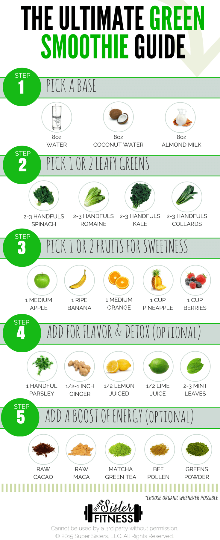 THE ULTIMATE GREEN SMOOTHIE GUIDE